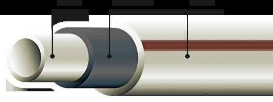Fiber Basalt Plus