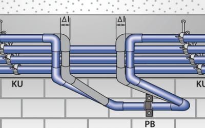 Pomůcka pro správnou a funkční instalaci potrubí
